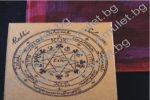 Пентакълът на Соломон върху пергамент